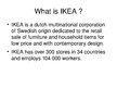 "Presentations 'Retail Marketing Strategy of ""IKEA""', 2."