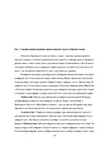 Research Papers 'Гидрометеорология', 20.
