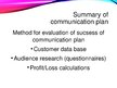 Presentations 'Marketing Communication Plan', 10.