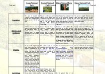 Summaries, Notes 'Latvian National Parks', 1.