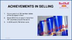 "Presentations 'Energy Drink ""Red Bull""', 6."