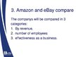 Presentations 'Amazon and eBay Marketing Compare', 14.